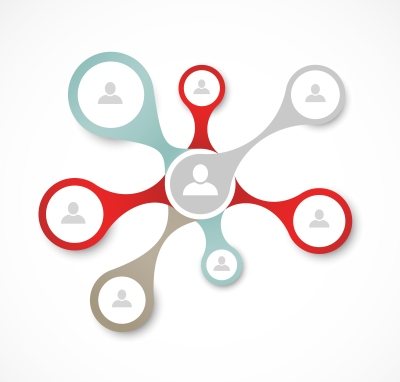 5 Reasons Yammer Better than Email