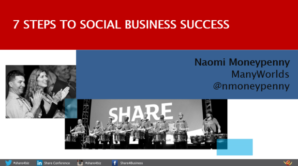 Enterprise Social Success Keynote at Share 2015 Yammer